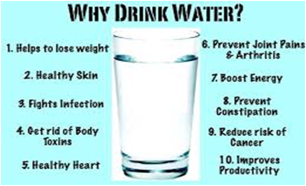 how much drinking water per day